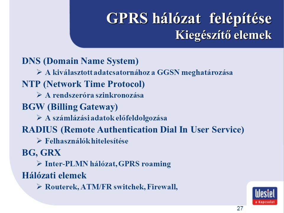 GPRS hálózat felépítése Kiegészítő elemek