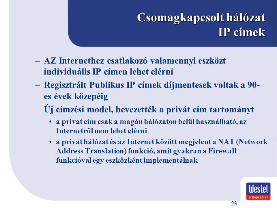 Csomagkapcsolt hálózat IP címek