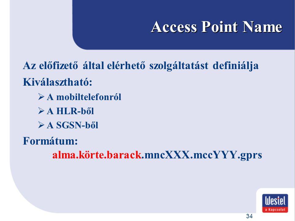 Access Point Name Az előfizető által elérhető szolgáltatást definiálja