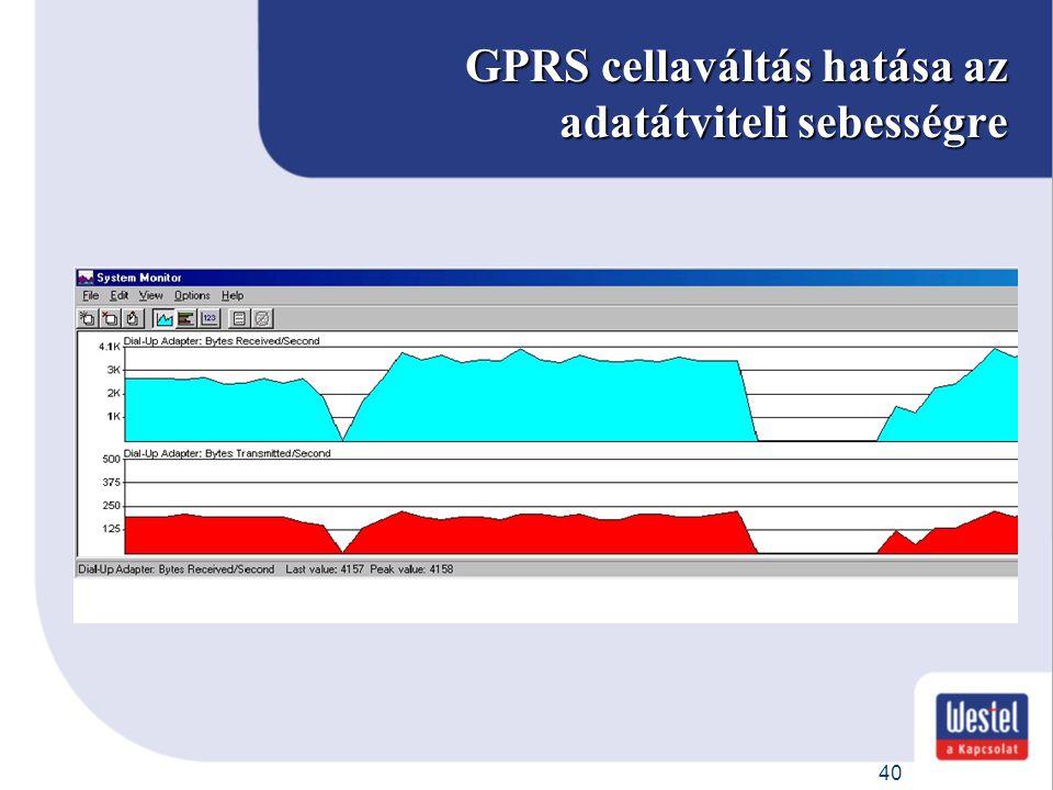 GPRS cellaváltás hatása az adatátviteli sebességre