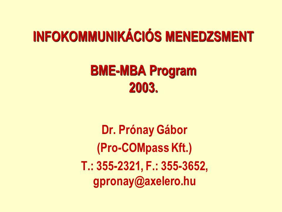 INFOKOMMUNIKÁCIÓS MENEDZSMENT BME-MBA Program 2003.