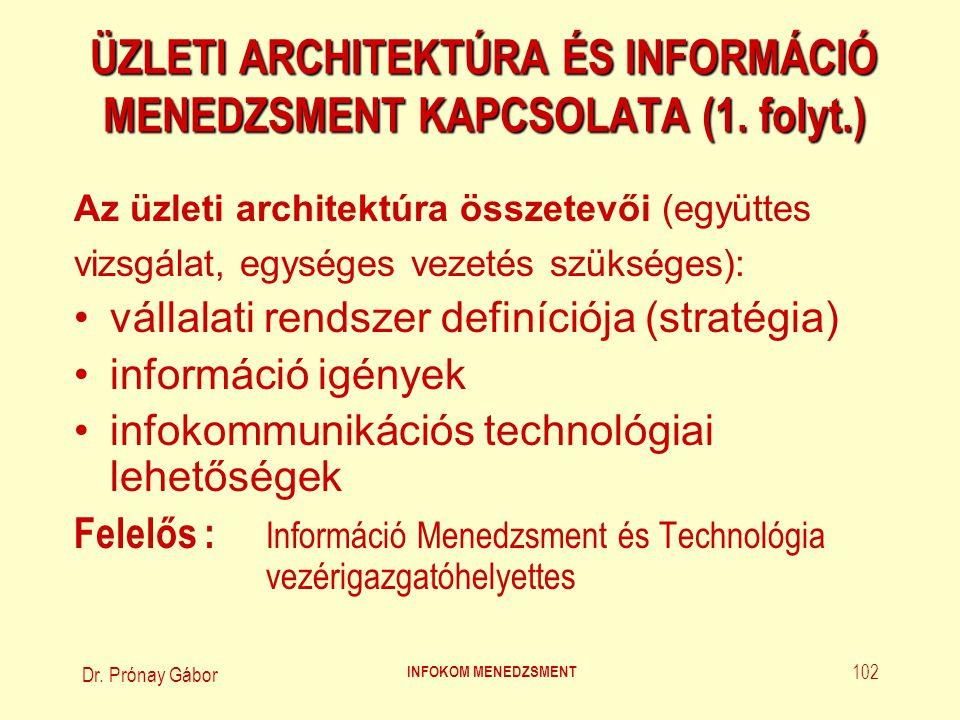 ÜZLETI ARCHITEKTÚRA ÉS INFORMÁCIÓ MENEDZSMENT KAPCSOLATA (1. folyt.)
