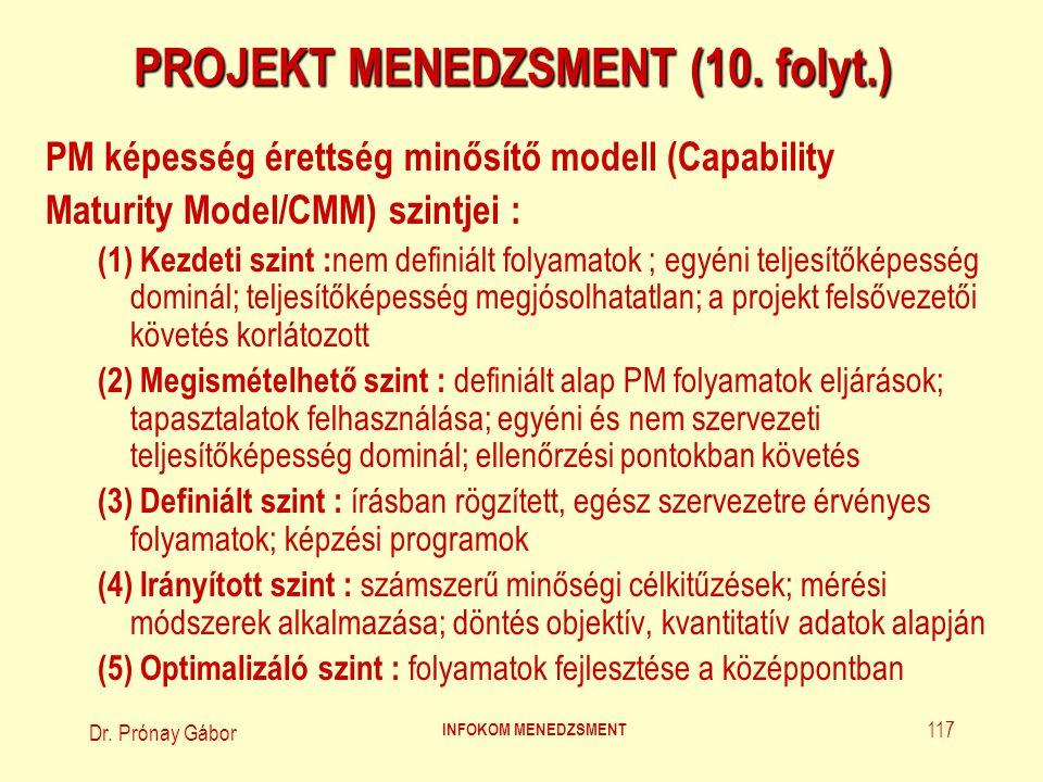 PROJEKT MENEDZSMENT (10. folyt.)