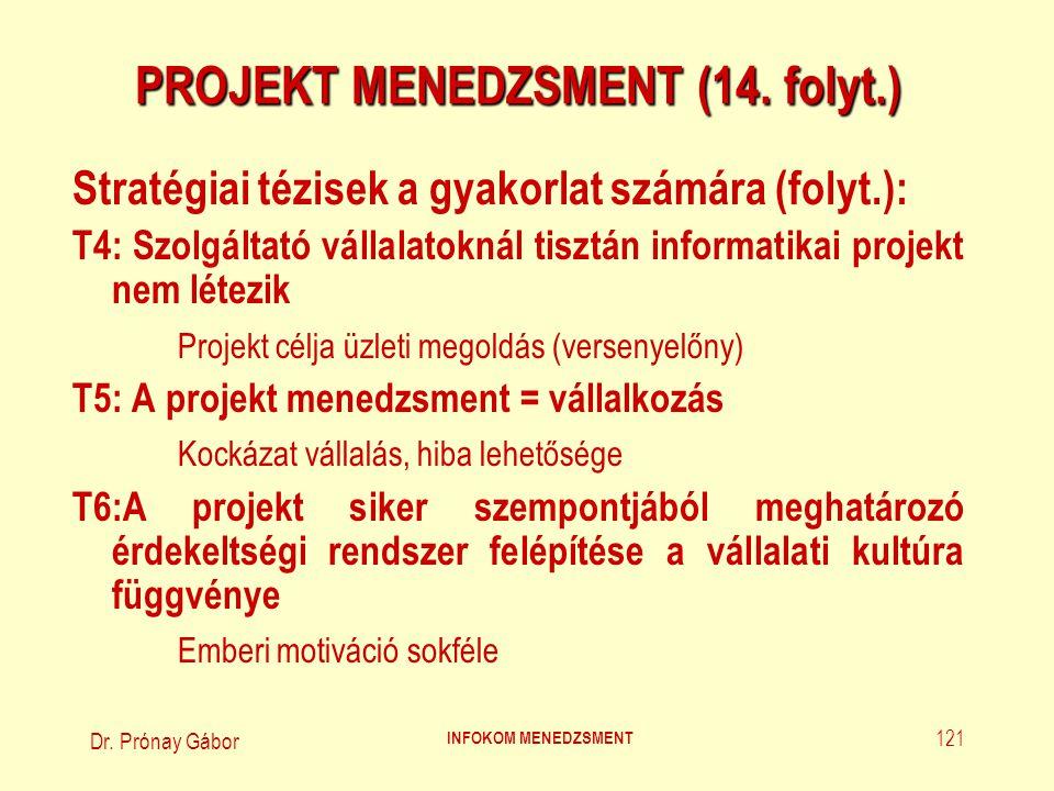 PROJEKT MENEDZSMENT (14. folyt.)