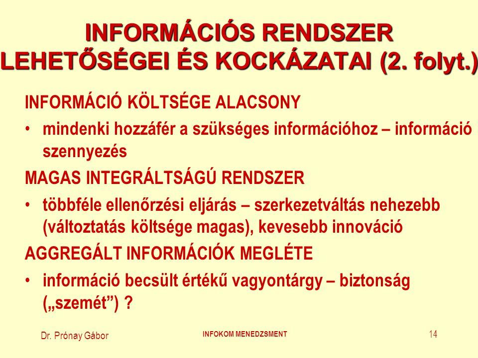 INFORMÁCIÓS RENDSZER LEHETŐSÉGEI ÉS KOCKÁZATAI (2. folyt.)