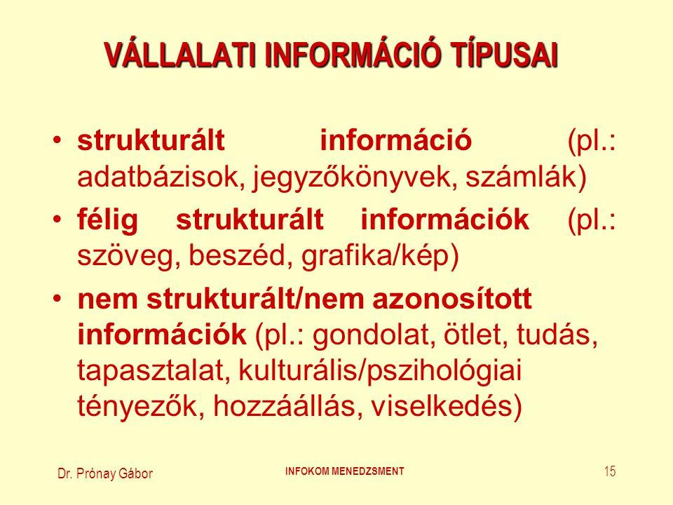 VÁLLALATI INFORMÁCIÓ TÍPUSAI