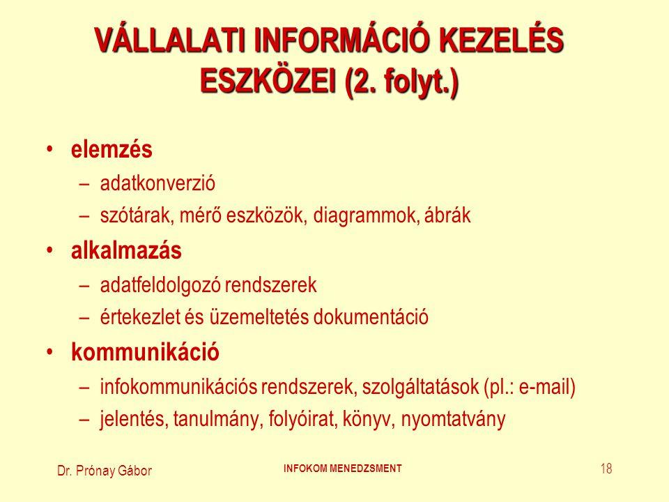 VÁLLALATI INFORMÁCIÓ KEZELÉS ESZKÖZEI (2. folyt.)