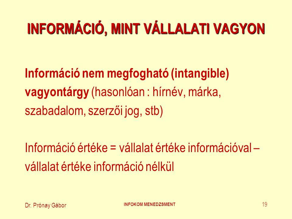 INFORMÁCIÓ, MINT VÁLLALATI VAGYON