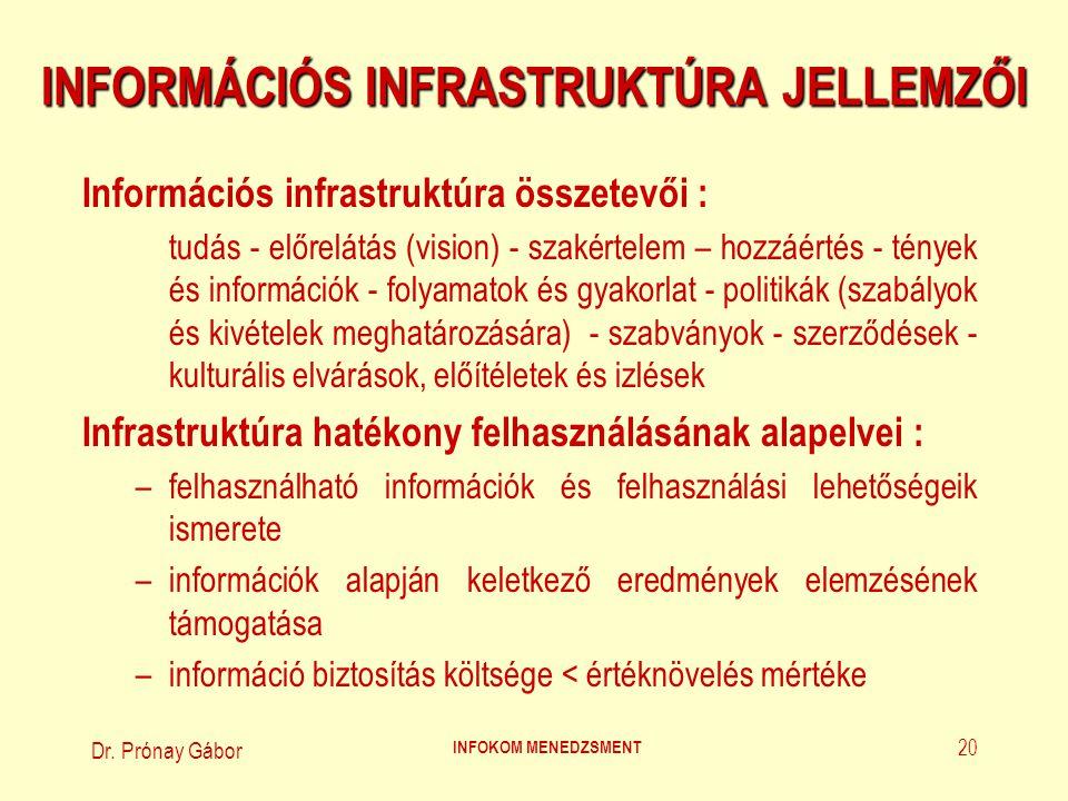 INFORMÁCIÓS INFRASTRUKTÚRA JELLEMZŐI
