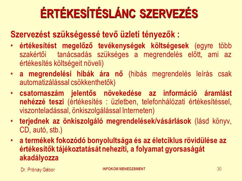 ÉRTÉKESÍTÉSLÁNC SZERVEZÉS