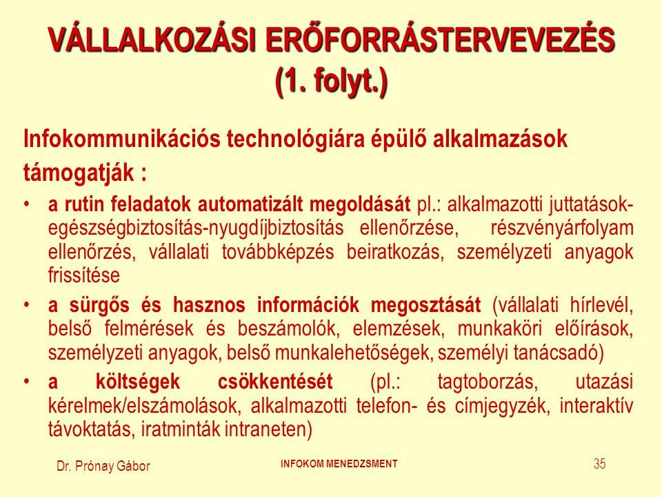 VÁLLALKOZÁSI ERŐFORRÁSTERVEVEZÉS (1. folyt.)