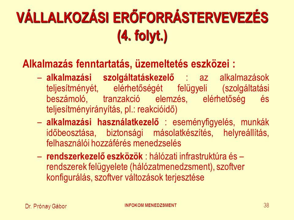 VÁLLALKOZÁSI ERŐFORRÁSTERVEVEZÉS (4. folyt.)