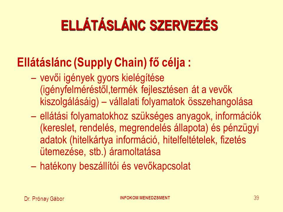 ELLÁTÁSLÁNC SZERVEZÉS