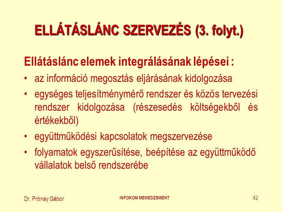 ELLÁTÁSLÁNC SZERVEZÉS (3. folyt.)