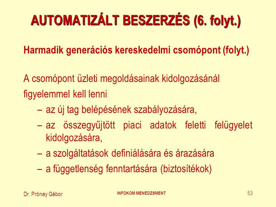 AUTOMATIZÁLT BESZERZÉS (6. folyt.)