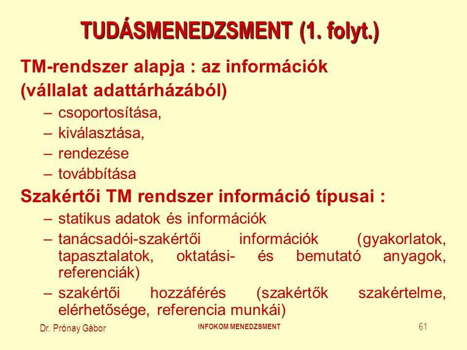 TUDÁSMENEDZSMENT (1. folyt.)