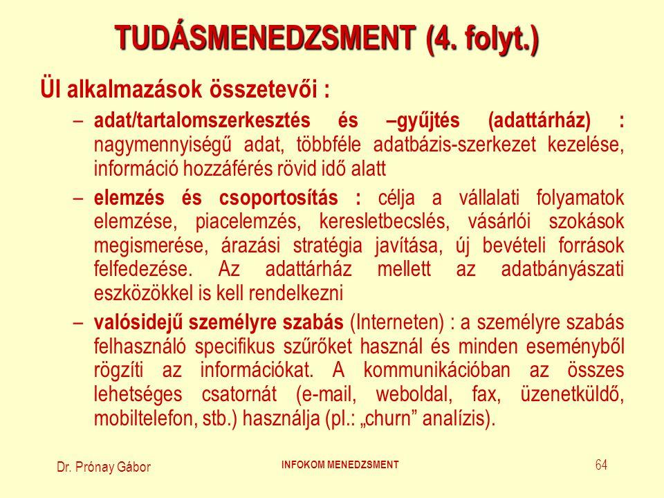 TUDÁSMENEDZSMENT (4. folyt.)