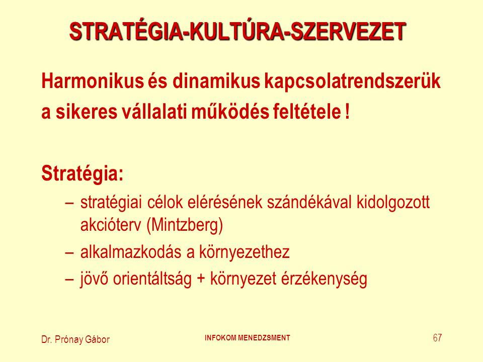 STRATÉGIA-KULTÚRA-SZERVEZET