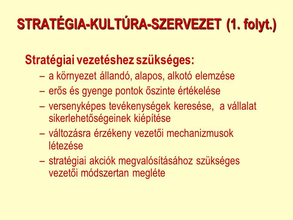 STRATÉGIA-KULTÚRA-SZERVEZET (1. folyt.)