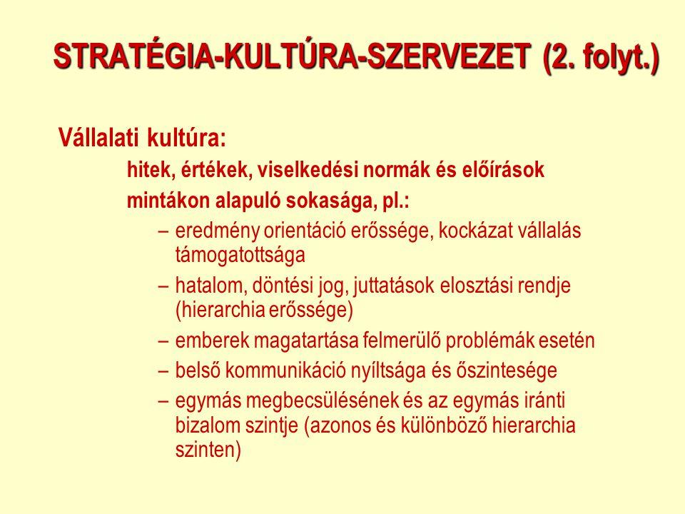 STRATÉGIA-KULTÚRA-SZERVEZET (2. folyt.)