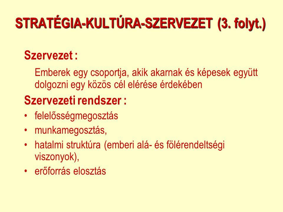 STRATÉGIA-KULTÚRA-SZERVEZET (3. folyt.)