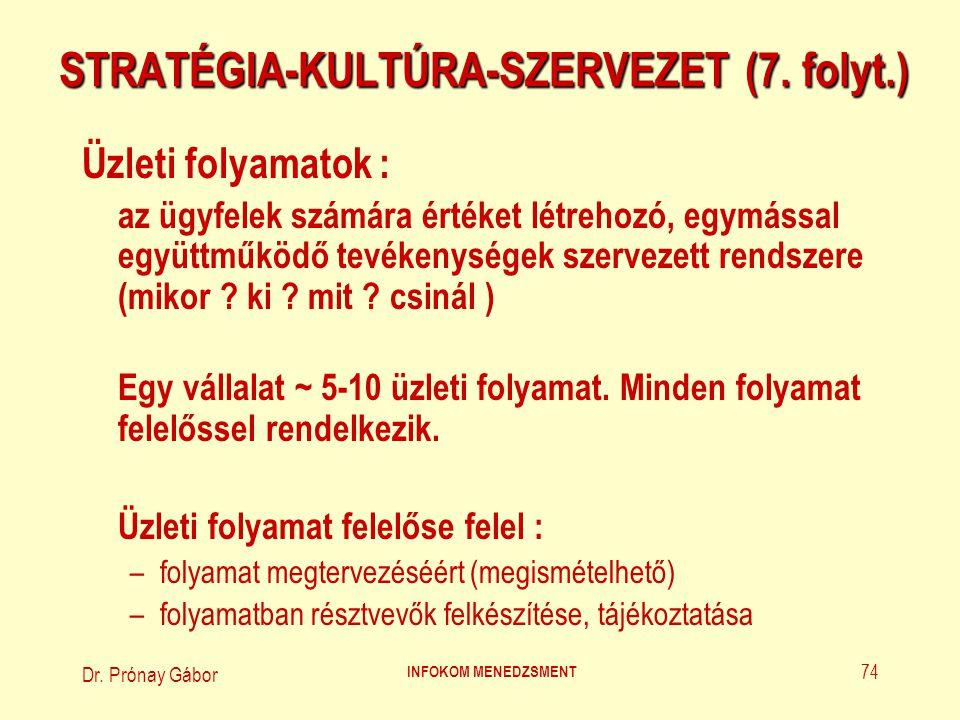 STRATÉGIA-KULTÚRA-SZERVEZET (7. folyt.)