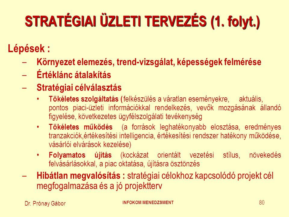 STRATÉGIAI ÜZLETI TERVEZÉS (1. folyt.)
