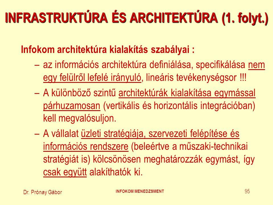 INFRASTRUKTÚRA ÉS ARCHITEKTÚRA (1. folyt.)