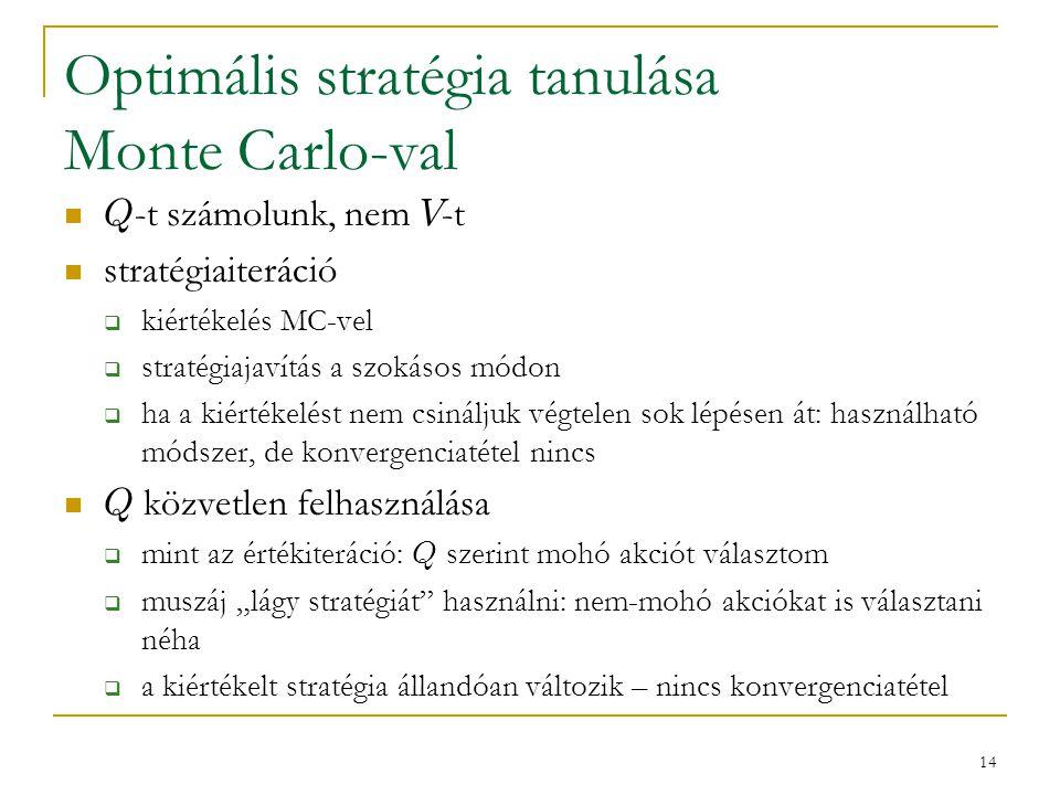 Optimális stratégia tanulása Monte Carlo-val