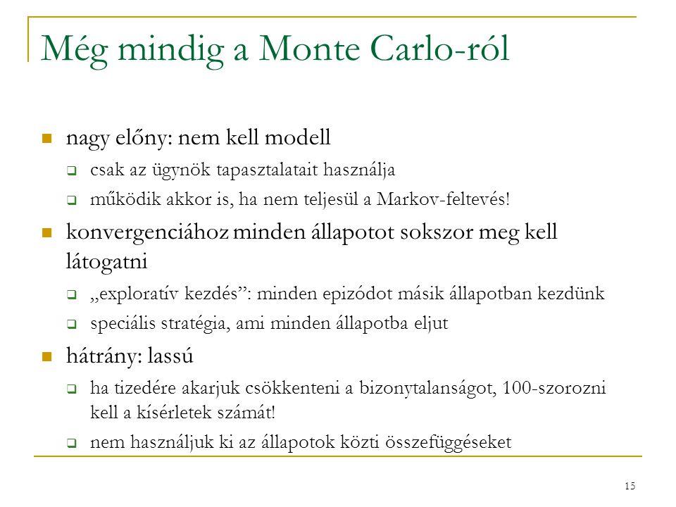 Még mindig a Monte Carlo-ról