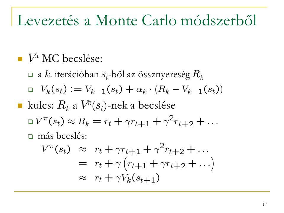 Levezetés a Monte Carlo módszerből