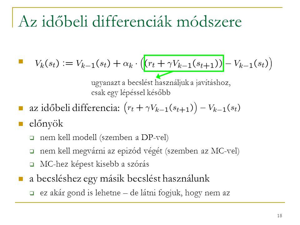 Az időbeli differenciák módszere