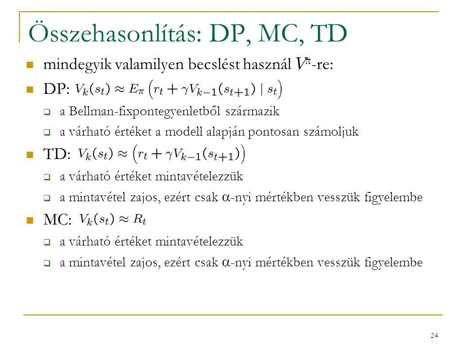 Összehasonlítás: DP, MC, TD