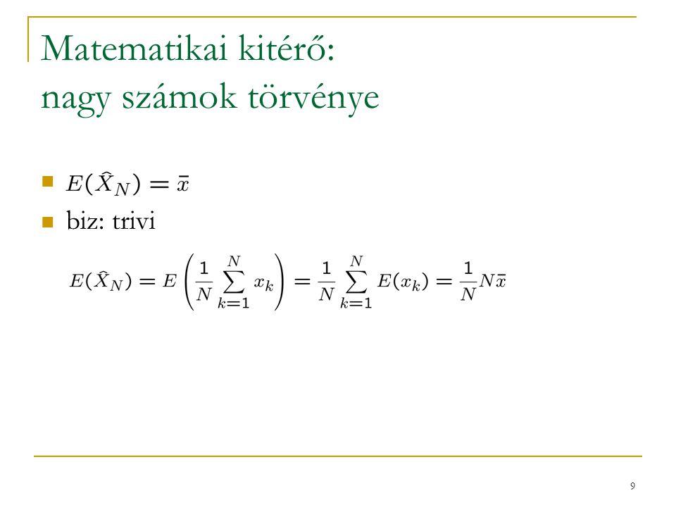 Matematikai kitérő: nagy számok törvénye