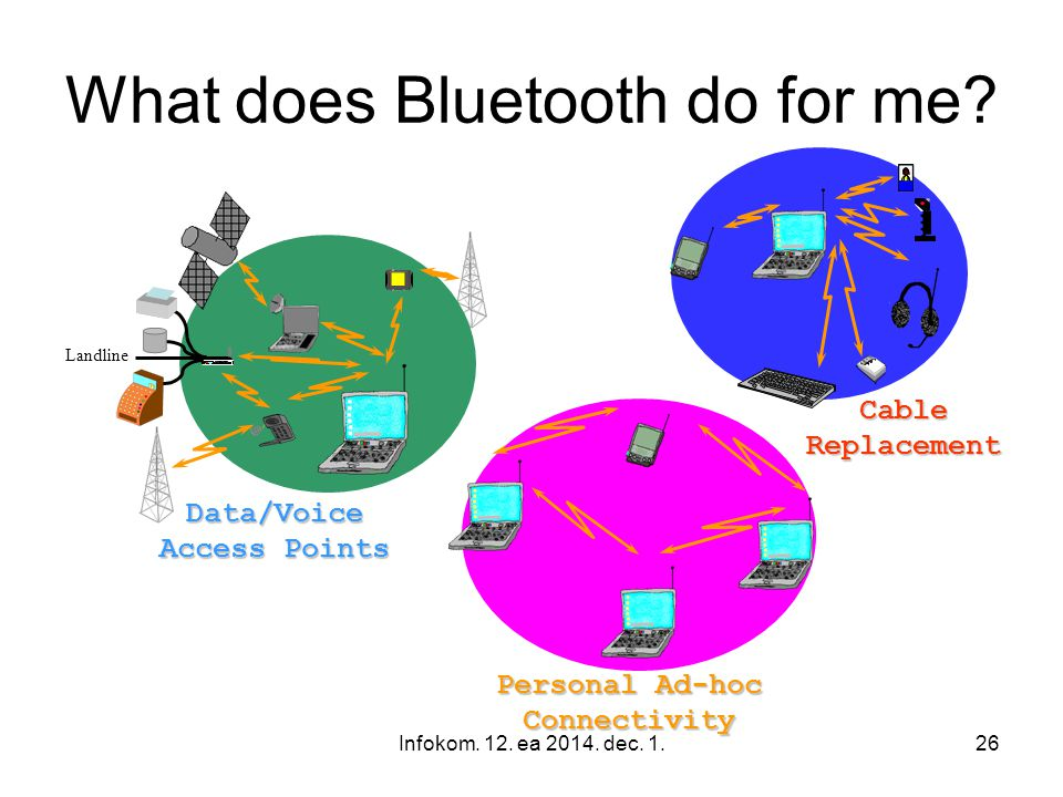 What does Bluetooth do for me