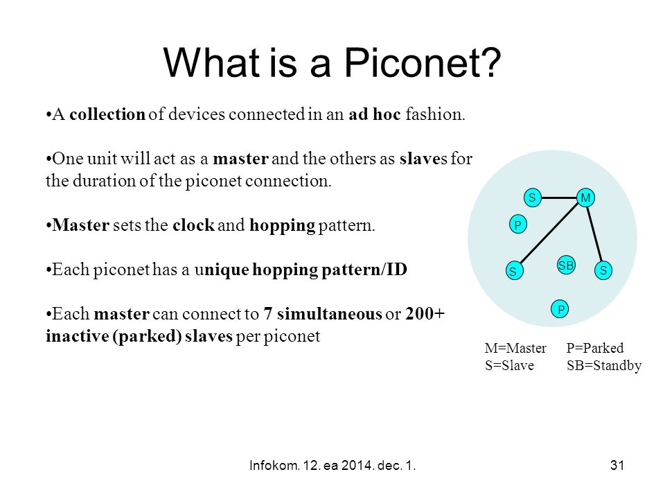 What is a Piconet A collection of devices connected in an ad hoc fashion.