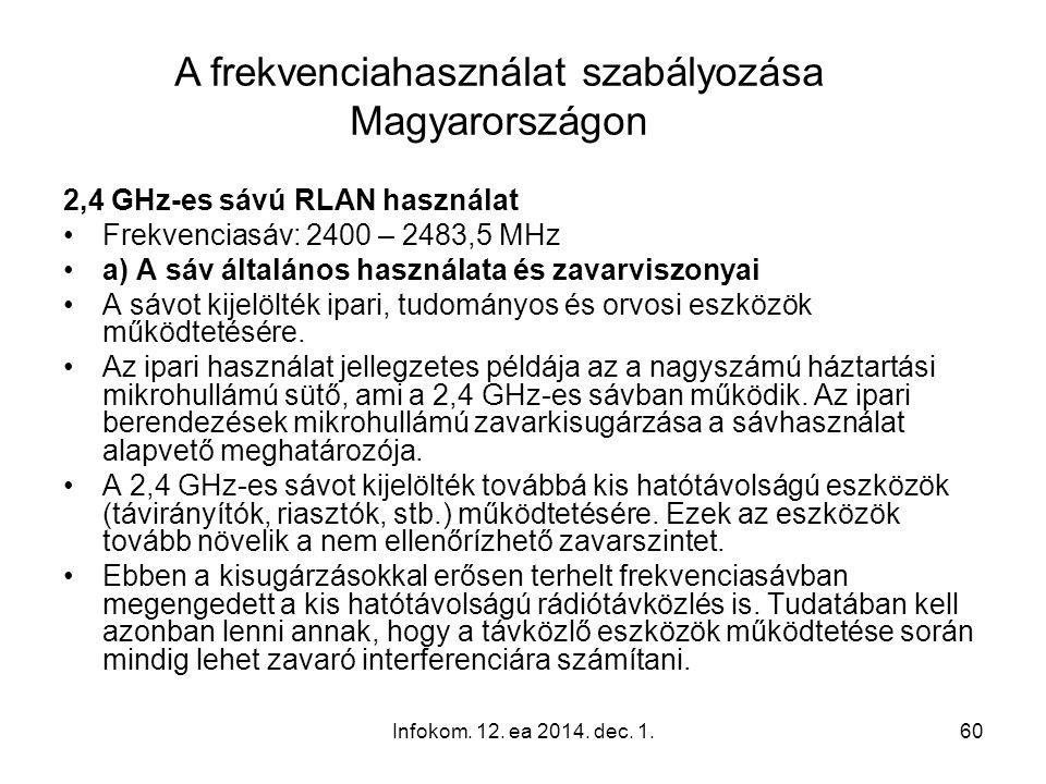 A frekvenciahasználat szabályozása Magyarországon