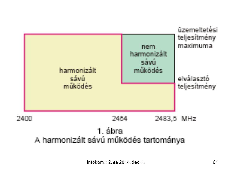 Infokom. 12. ea 2014. dec. 1.
