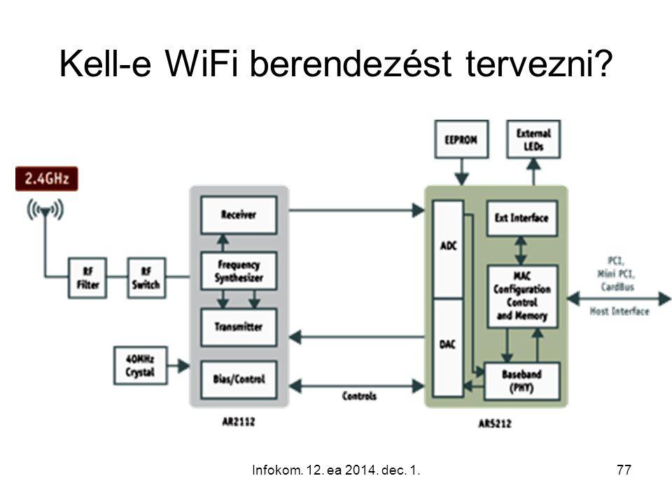 Kell-e WiFi berendezést tervezni