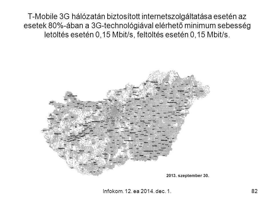 T-Mobile 3G hálózatán biztosított internetszolgáltatása esetén az esetek 80%-ában a 3G-technológiával elérhető minimum sebesség letöltés esetén 0,15 Mbit/s, feltöltés esetén 0,15 Mbit/s.