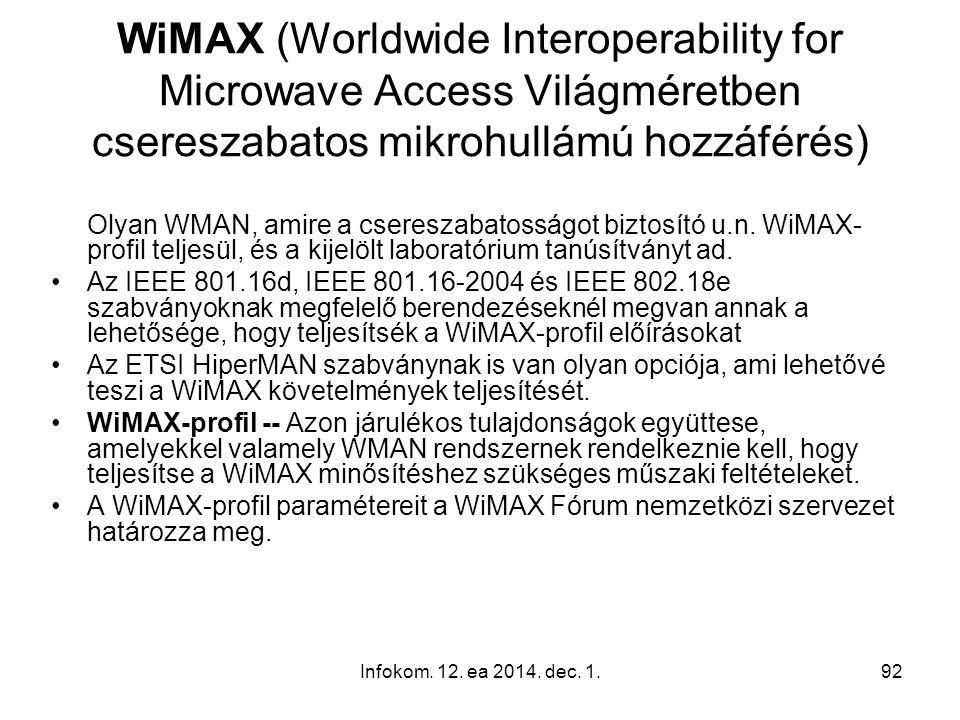 WiMAX (Worldwide Interoperability for Microwave Access Világméretben csereszabatos mikrohullámú hozzáférés)