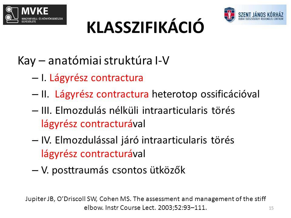 KLASSZIFIKÁCIÓ Kay – anatómiai struktúra I-V I. Lágyrész contractura