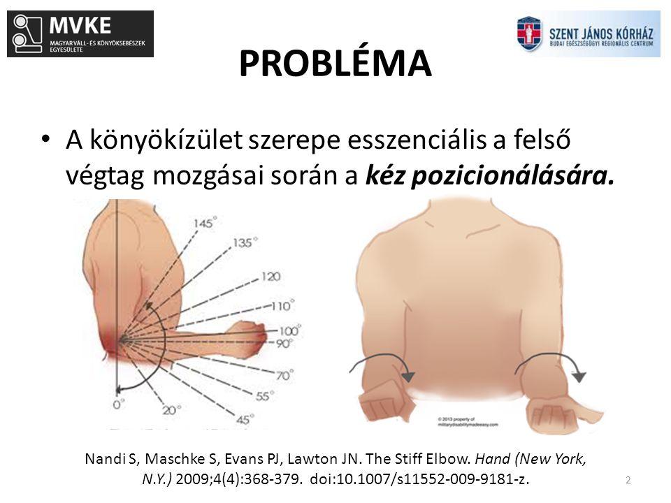PROBLÉMA A könyökízület szerepe esszenciális a felső végtag mozgásai során a kéz pozicionálására.