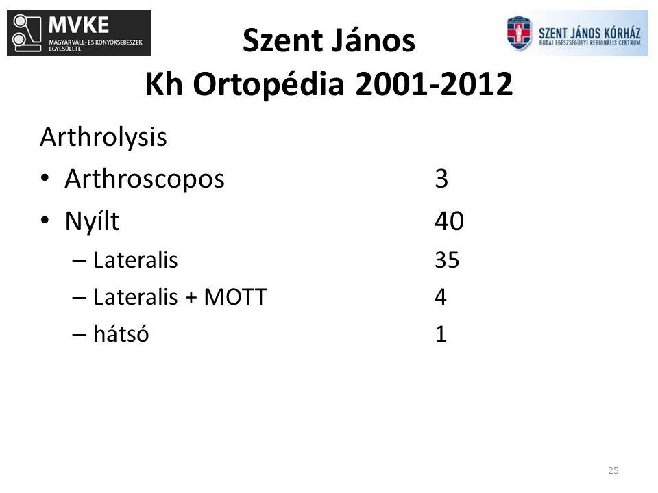 Szent János Kh Ortopédia 2001-2012