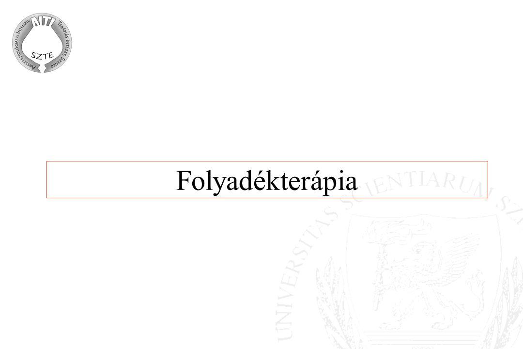 Folyadékterápia