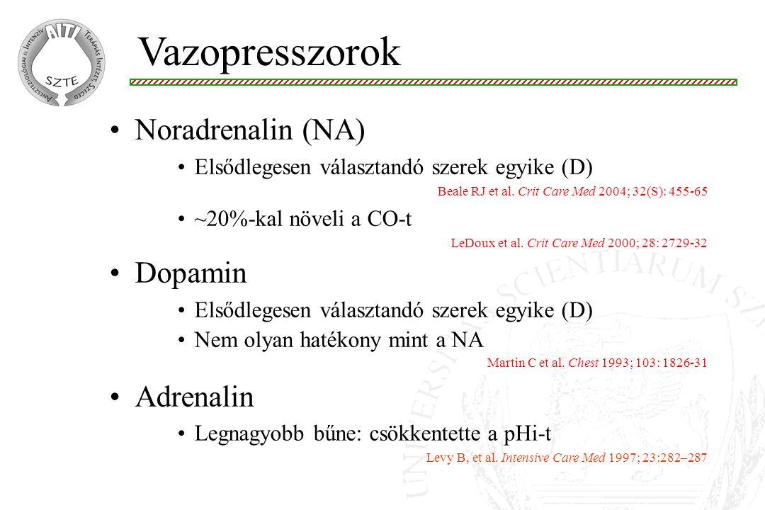 Vazopresszorok Noradrenalin (NA) Dopamin Adrenalin