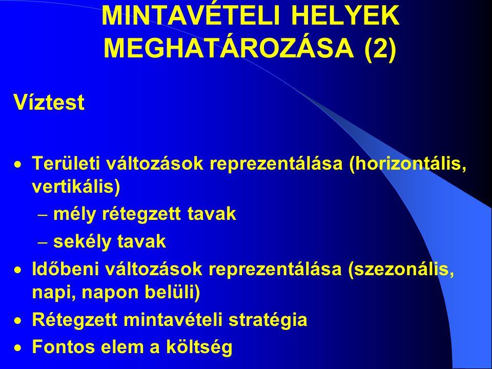 MINTAVÉTELI HELYEK MEGHATÁROZÁSA (2)