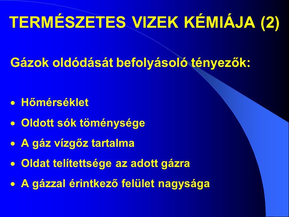 TERMÉSZETES VIZEK KÉMIÁJA (2)