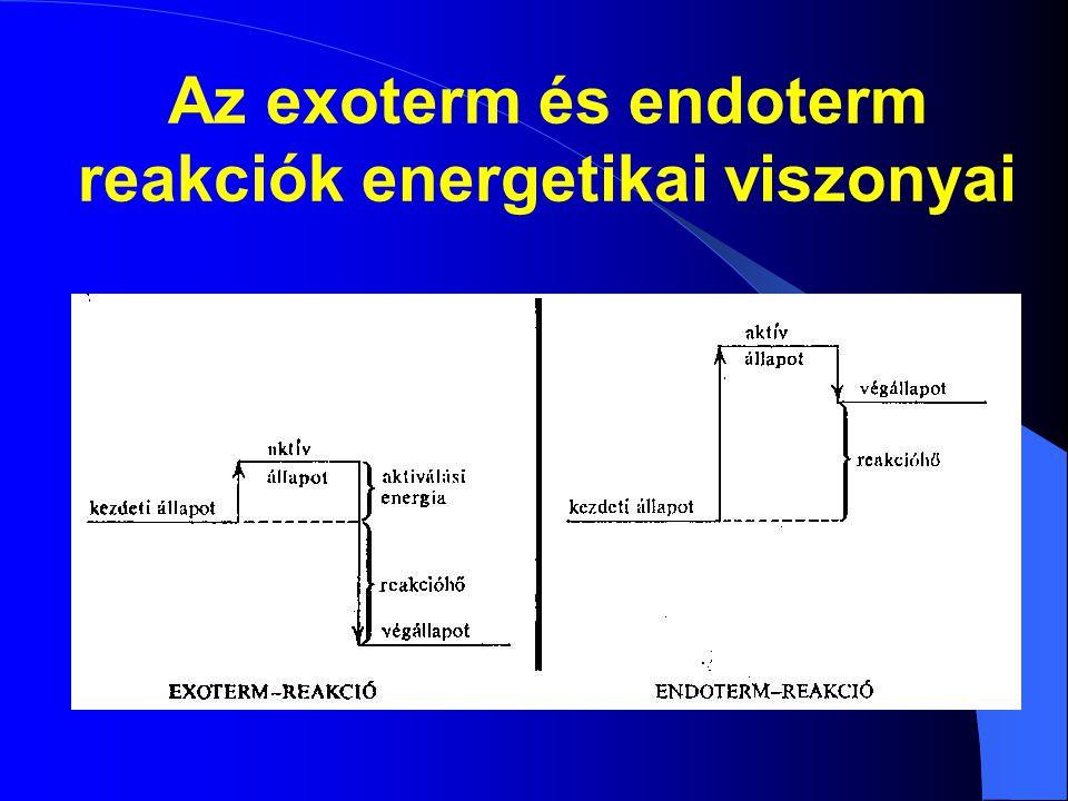 Az exoterm és endoterm reakciók energetikai viszonyai