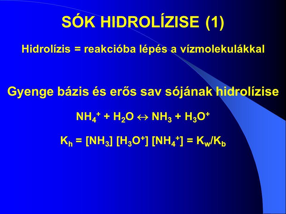 SÓK HIDROLÍZISE (1) Gyenge bázis és erős sav sójának hidrolízise